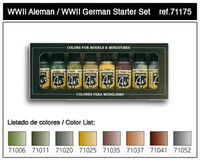71175 Model Air - WWII German Starter Set